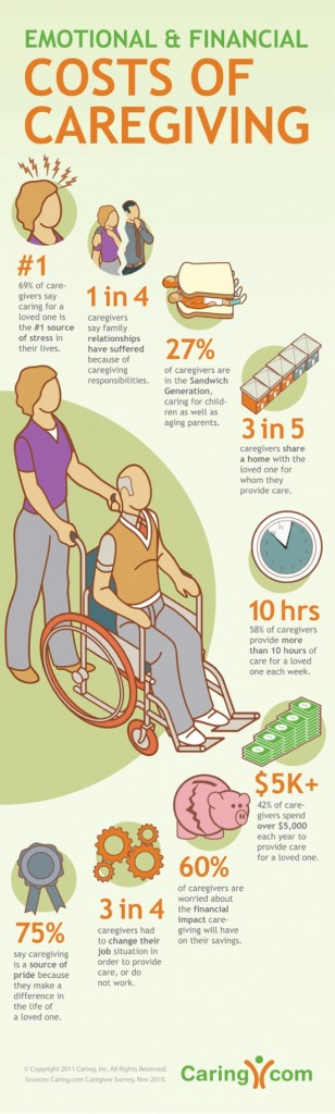 costs-of-caregiving
